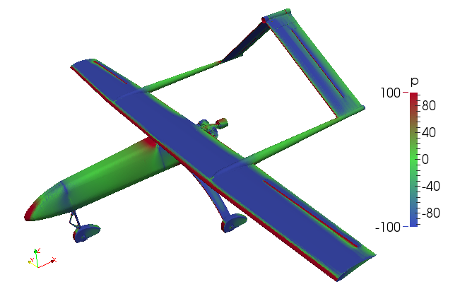 Pressure distribution on unmanned airplane on the upper part of the wing.