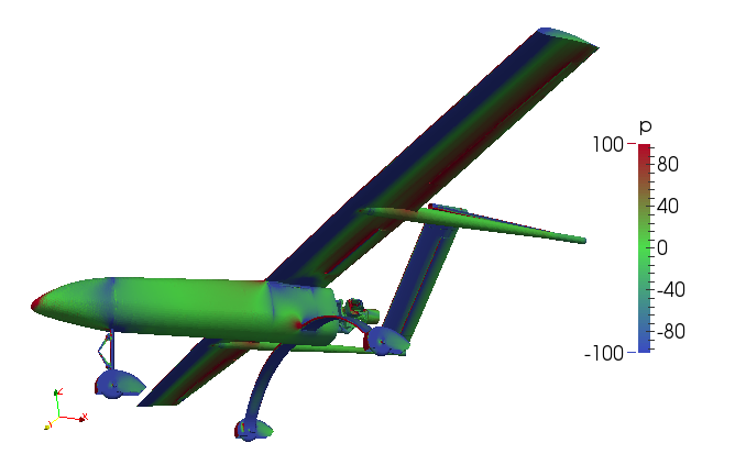 Pressure distribution on unmanned airplane on the lower part of the wing.