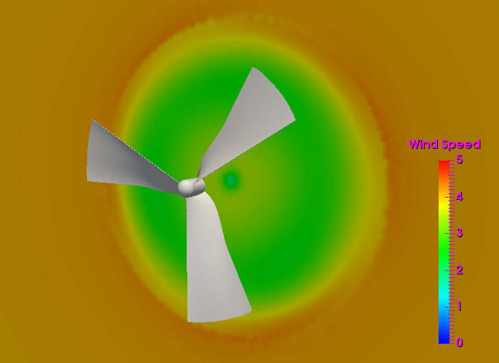 Air speed distribution behind a Horizontal Axis Wind Turbine (HAWT).
